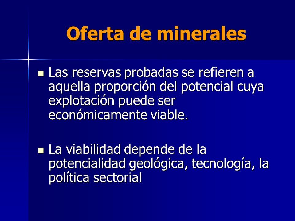 Oferta de minerales Las reservas probadas se refieren a aquella proporción del potencial cuya explotación puede ser económicamente viable. Las reserva