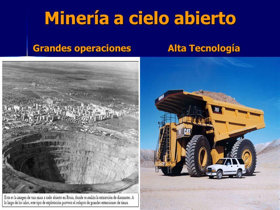 Minería a cielo abierto Grandes operaciones Alta Tecnología