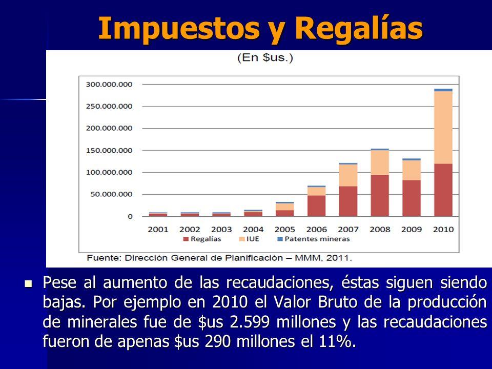 Impuestos y Regalías Pese al aumento de las recaudaciones, éstas siguen siendo bajas. Por ejemplo en 2010 el Valor Bruto de la producción de minerales