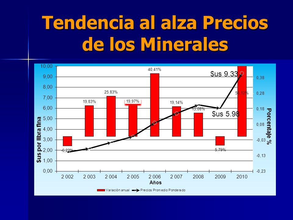 Producción de Minerales (en TMF) La producción nacional de minerales en 2010 fue de 528.720 toneladas; 421.721 de zinc, 86.394 de plomo; y 20.605 los demás.
