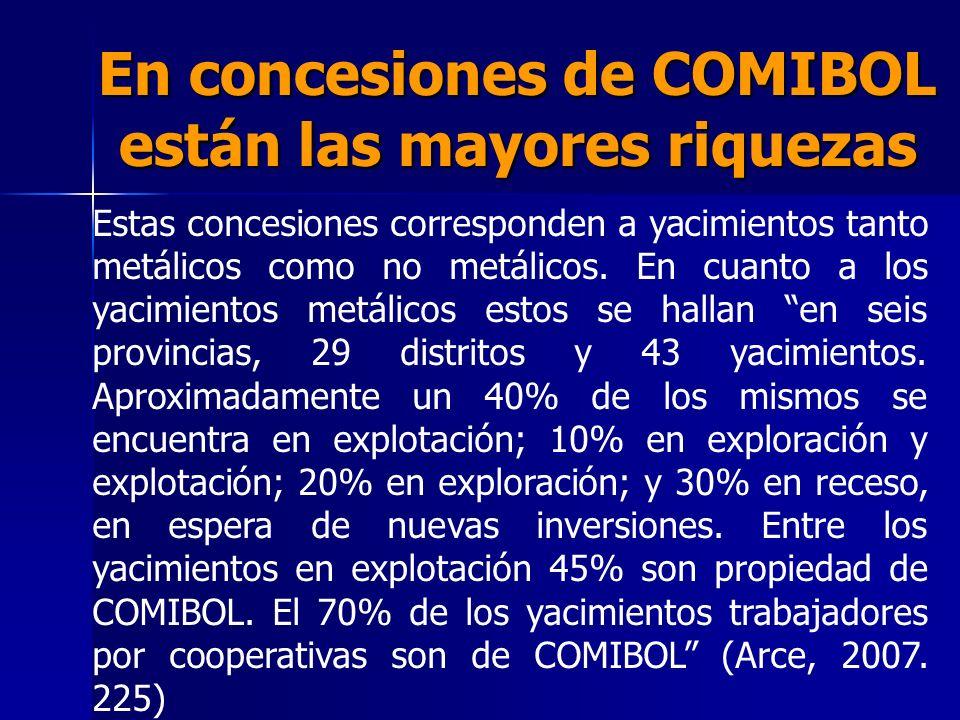 En concesiones de COMIBOL están las mayores riquezas Estas concesiones corresponden a yacimientos tanto metálicos como no metálicos. En cuanto a los y