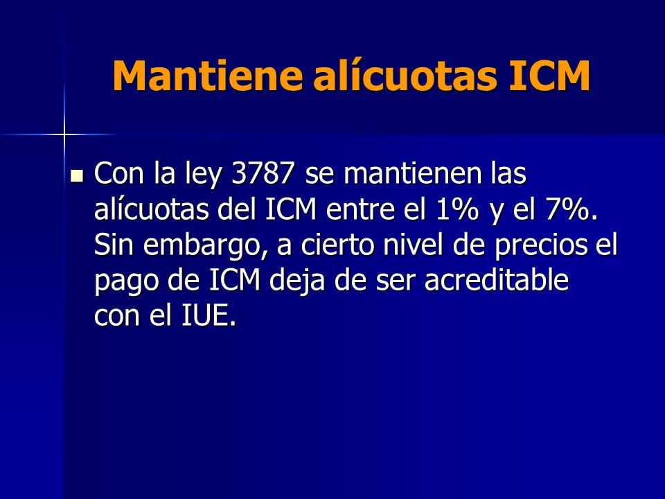 Mantiene alícuotas ICM Con la ley 3787 se mantienen las alícuotas del ICM entre el 1% y el 7%. Sin embargo, a cierto nivel de precios el pago de ICM d