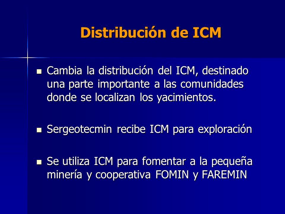 Distribución de ICM Cambia la distribución del ICM, destinado una parte importante a las comunidades donde se localizan los yacimientos. Cambia la dis