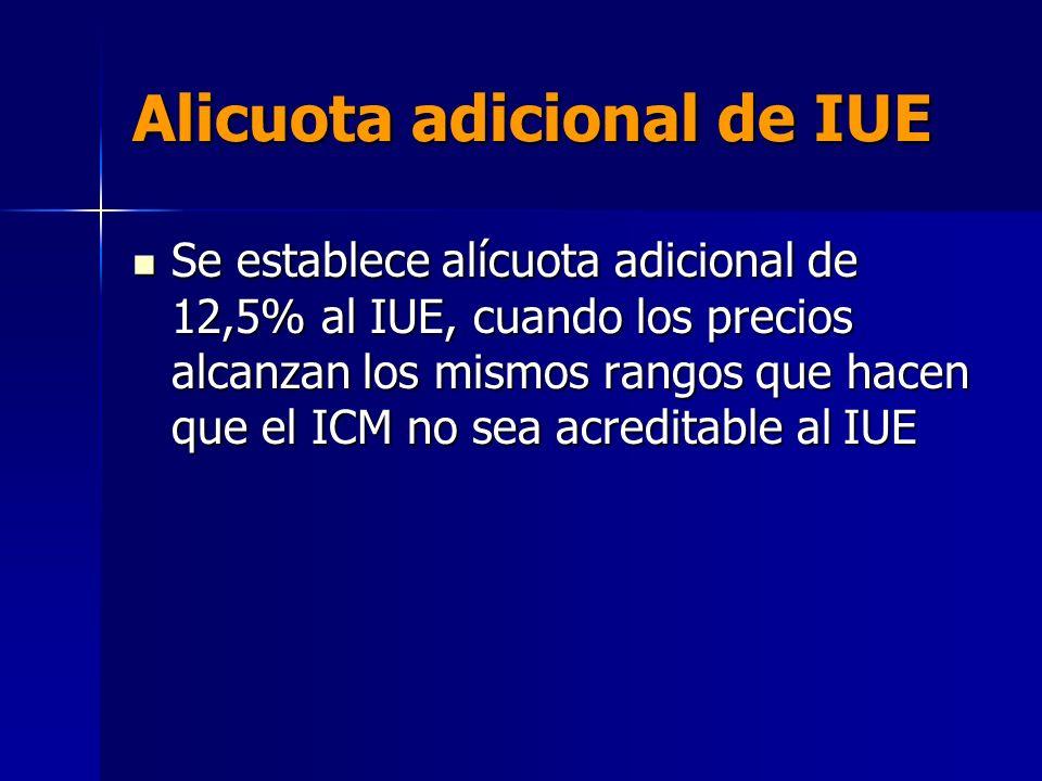 Alicuota adicional de IUE Se establece alícuota adicional de 12,5% al IUE, cuando los precios alcanzan los mismos rangos que hacen que el ICM no sea a