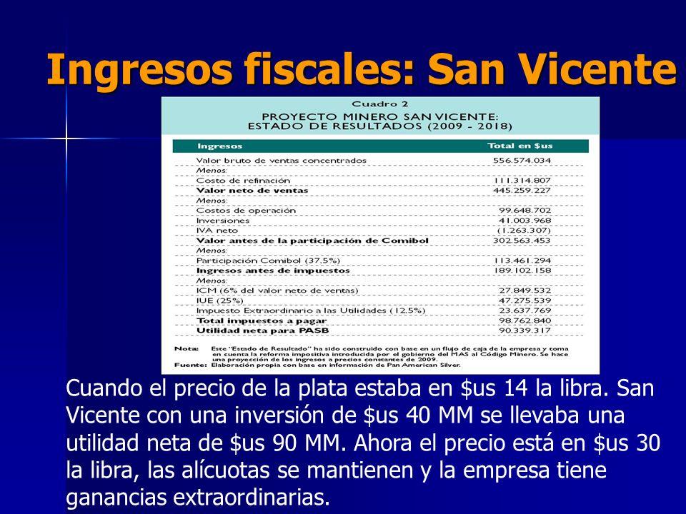 Ingresos fiscales: San Vicente Cuando el precio de la plata estaba en $us 14 la libra. San Vicente con una inversión de $us 40 MM se llevaba una utili