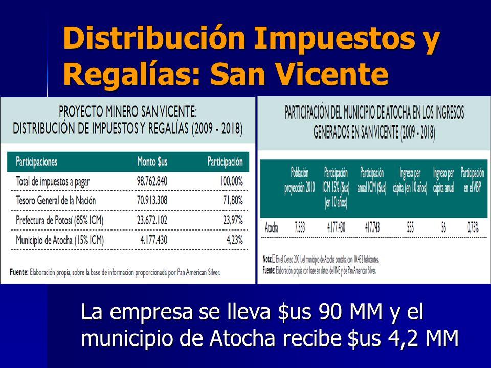 Distribución Impuestos y Regalías: San Vicente La empresa se lleva $us 90 MM y el municipio de Atocha recibe $us 4,2 MM