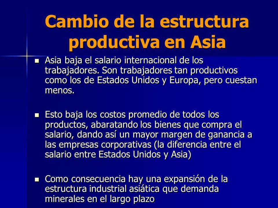 Cambio de la estructura productiva en Asia Asia baja el salario internacional de los trabajadores. Son trabajadores tan productivos como los de Estado