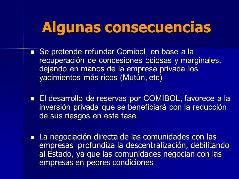 Algunas consecuencias Se pretende refundar Comibol en base a la recuperación de concesiones ociosas y marginales, dejando en manos de la empresa priva