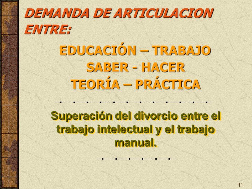 11 Superación del divorcio entre el trabajo intelectual y el trabajo manual. TEORÍA – PRÁCTICA DEMANDA DE ARTICULACION ENTRE: EDUCACIÓN – TRABAJO SABE