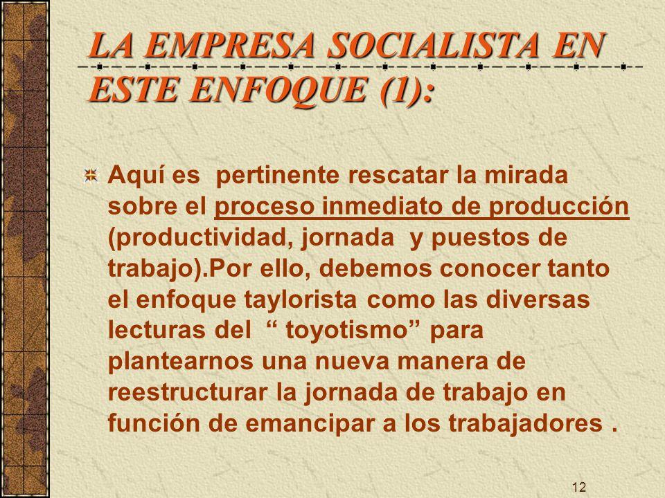 12 LA EMPRESA SOCIALISTA EN ESTE ENFOQUE (1): Aquí es pertinente rescatar la mirada sobre el proceso inmediato de producción (productividad, jornada y