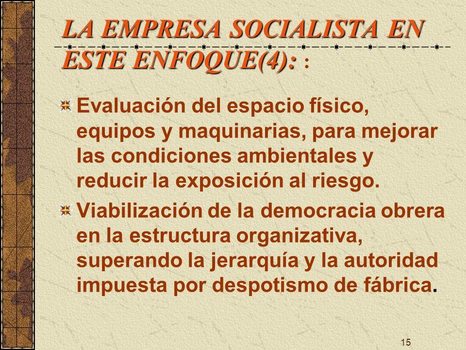 15 LA EMPRESA SOCIALISTA EN ESTE ENFOQUE(4): LA EMPRESA SOCIALISTA EN ESTE ENFOQUE(4): : Evaluación del espacio físico, equipos y maquinarias, para me