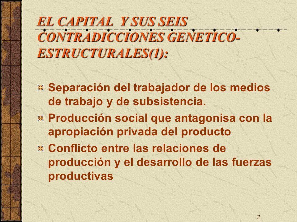 2 EL CAPITAL Y SUS SEIS CONTRADICCIONES GENETICO- ESTRUCTURALES(1): Separación del trabajador de los medios de trabajo y de subsistencia. Producción s