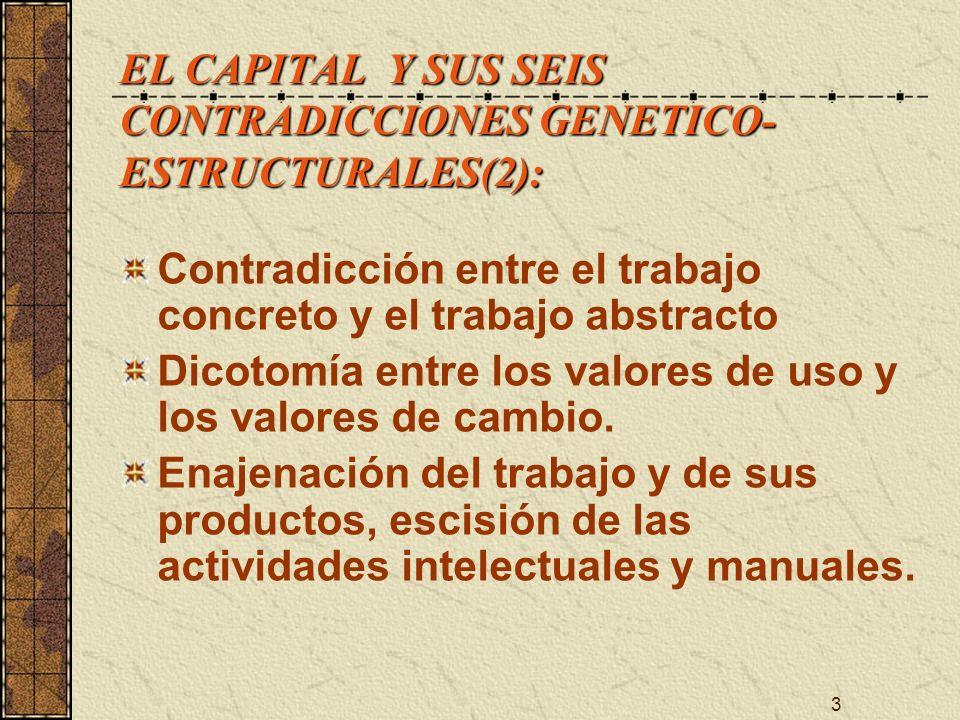 3 EL CAPITAL Y SUS SEIS CONTRADICCIONES GENETICO- ESTRUCTURALES(2): Contradicción entre el trabajo concreto y el trabajo abstracto Dicotomía entre los