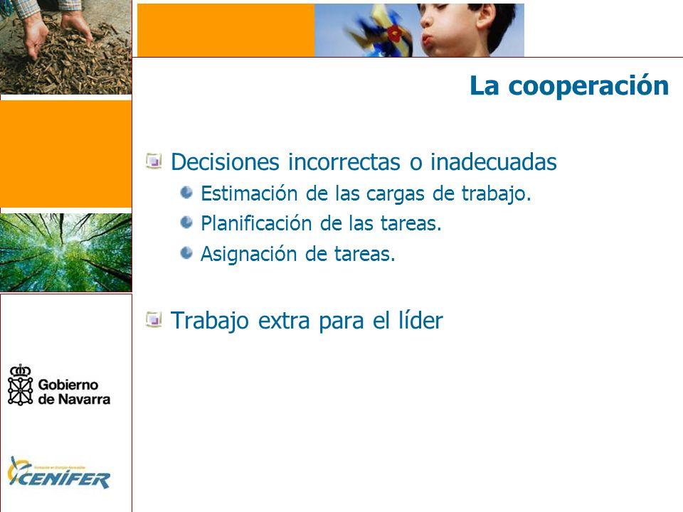 La cooperación Decisiones incorrectas o inadecuadas Estimación de las cargas de trabajo. Planificación de las tareas. Asignación de tareas. Trabajo ex