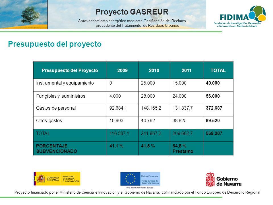 Proyecto GASREUR Aprovechamiento energético mediante Gasificación del Rechazo procedente del Tratamiento de Residuos Urbanos Presupuesto del proyecto