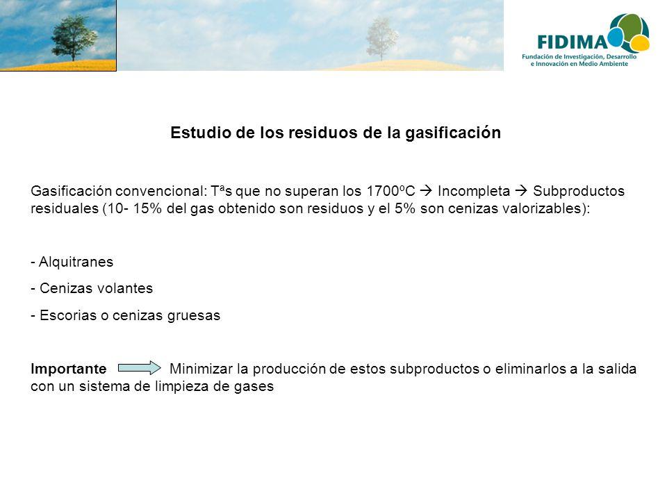 Estudio de los residuos de la gasificación Gasificación convencional: Tªs que no superan los 1700ºC Incompleta Subproductos residuales (10- 15% del ga