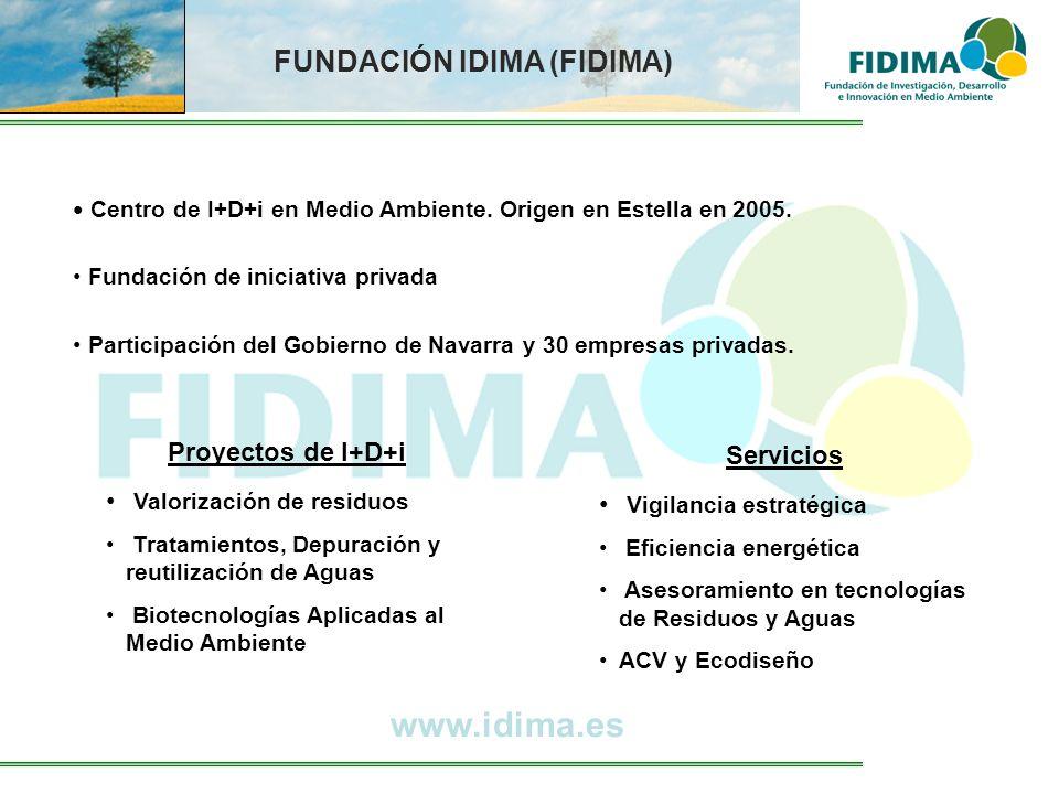 FUNDACIÓN IDIMA (FIDIMA) Proyectos de I+D+i Valorización de residuos Tratamientos, Depuración y reutilización de Aguas Biotecnologías Aplicadas al Med