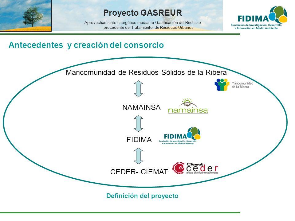 Proyecto GASREUR Aprovechamiento energético mediante Gasificación del Rechazo procedente del Tratamiento de Residuos Urbanos Antecedentes y creación d