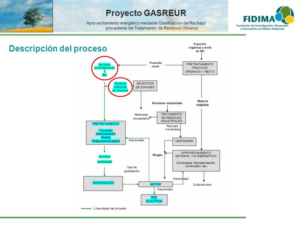Proyecto GASREUR Aprovechamiento energético mediante Gasificación del Rechazo procedente del Tratamiento de Residuos Urbanos Descripción del proceso