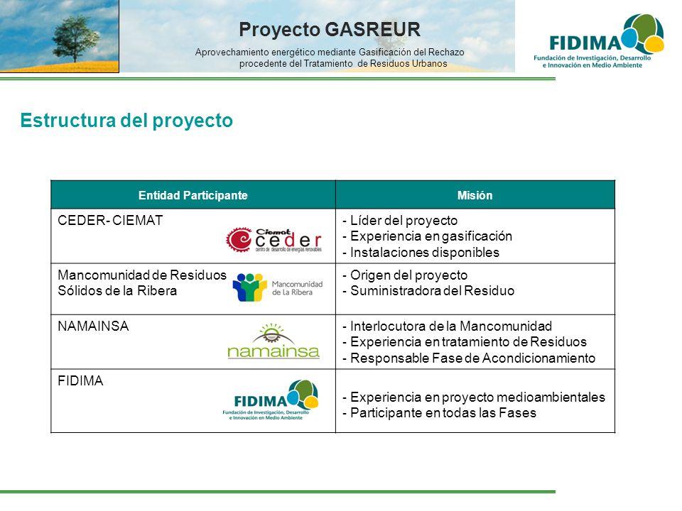 Proyecto GASREUR Aprovechamiento energético mediante Gasificación del Rechazo procedente del Tratamiento de Residuos Urbanos Entidad ParticipanteMisió