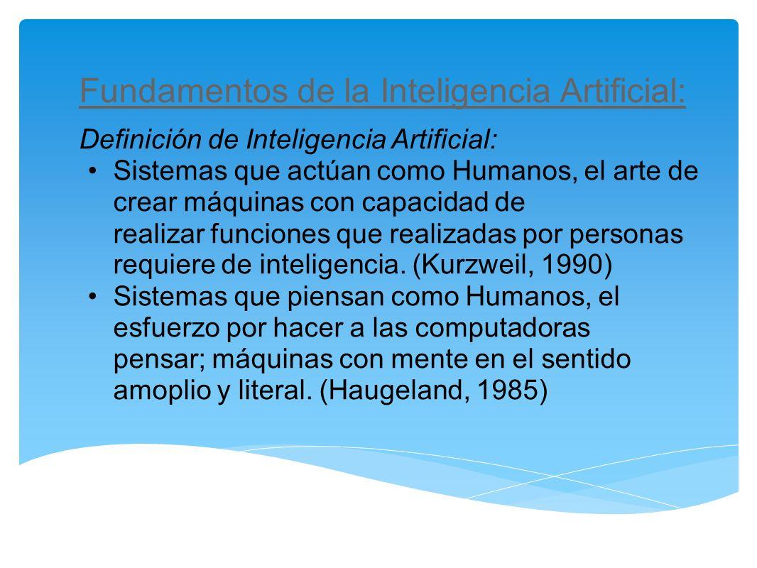 Fundamentos de la Inteligencia Artificial: Definición de Inteligencia Artificial: Sistemas que actúan como Humanos, el arte de crear máquinas con capa