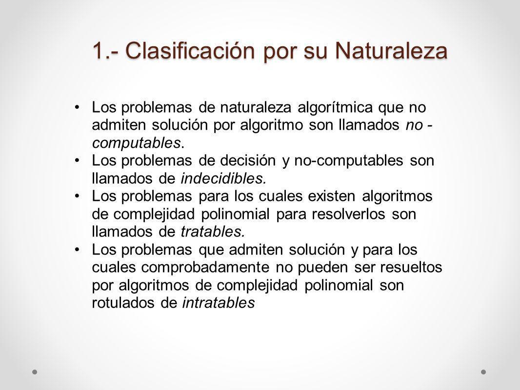 1.- Clasificación por su Naturaleza Los problemas de naturaleza algorítmica que no admiten solución por algoritmo son llamados no - computables. Los p