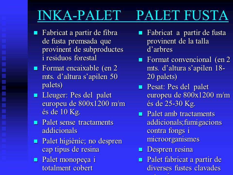 INKA-PALET PALET FUSTA Fabricat a partir de fibra de fusta premsada que provinent de subproductes i residuos forestal Fabricat a partir de fibra de fusta premsada que provinent de subproductes i residuos forestal Format encaixable (en 2 mts.