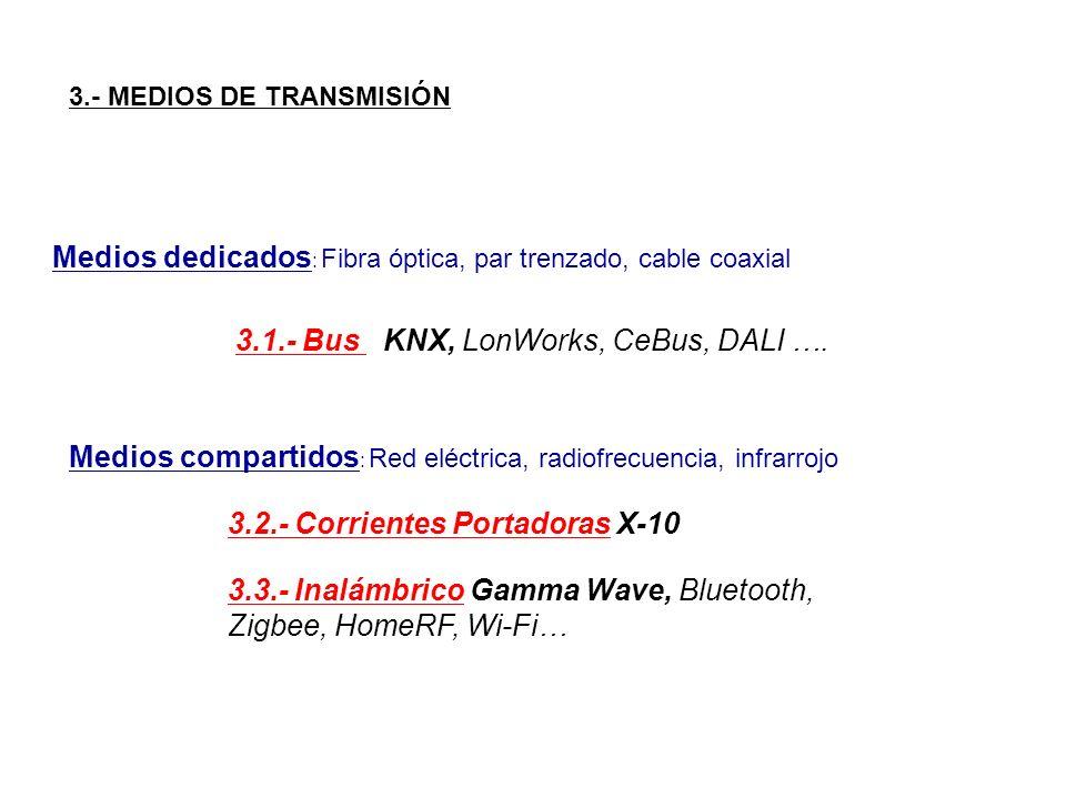 Medios dedicados : Fibra óptica, par trenzado, cable coaxial Medios compartidos : Red eléctrica, radiofrecuencia, infrarrojo 3.- MEDIOS DE TRANSMISIÓN