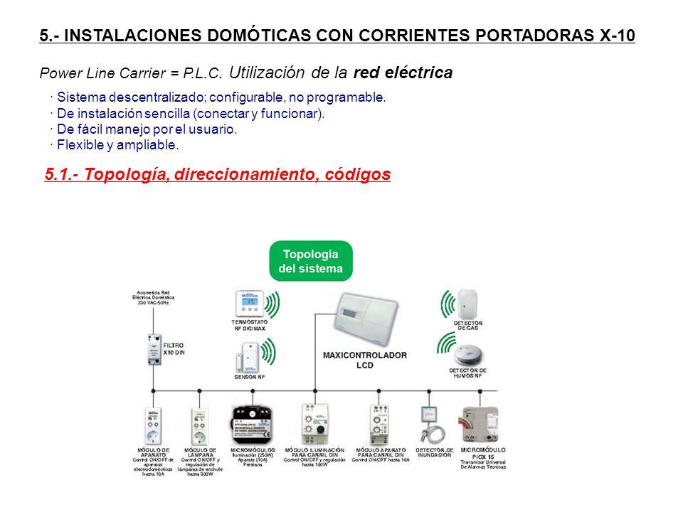 5.- INSTALACIONES DOMÓTICAS CON CORRIENTES PORTADORAS X-10 Power Line Carrier = P.L.C. Utilización de la red eléctrica · Sistema descentralizado; conf