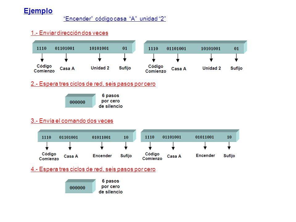 Ejemplo Encender código casa A unidad 2 1.- Enviar dirección dos veces 2.- Espera tres ciclos de red, seis pasos por cero 3.- Envía el comando dos vec