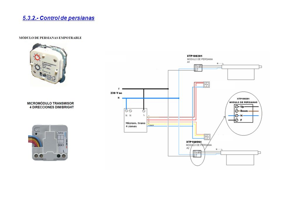 5.3.2.- Control de persianas