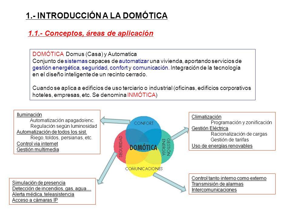 1.- INTRODUCCIÓN A LA DOMÓTICA DOMÓTICA Domus (Casa) y Automatica Conjunto de sistemas capaces de automatizar una vivienda, aportando servicios de ges