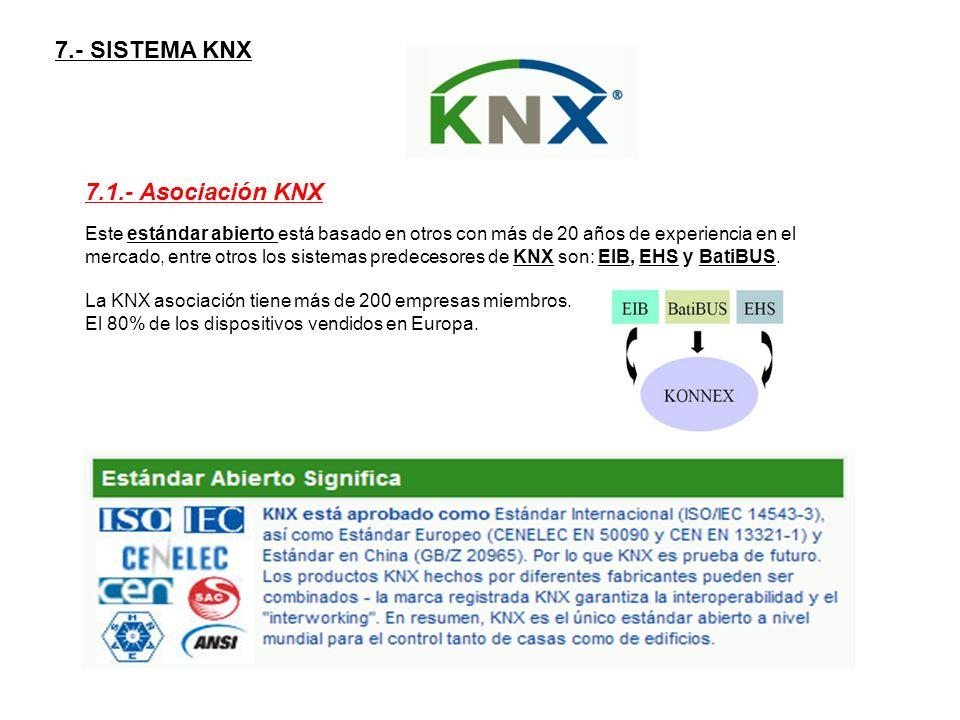 7.- SISTEMA KNX 7.1.- Asociación KNX Este estándar abierto está basado en otros con más de 20 años de experiencia en el mercado, entre otros los siste
