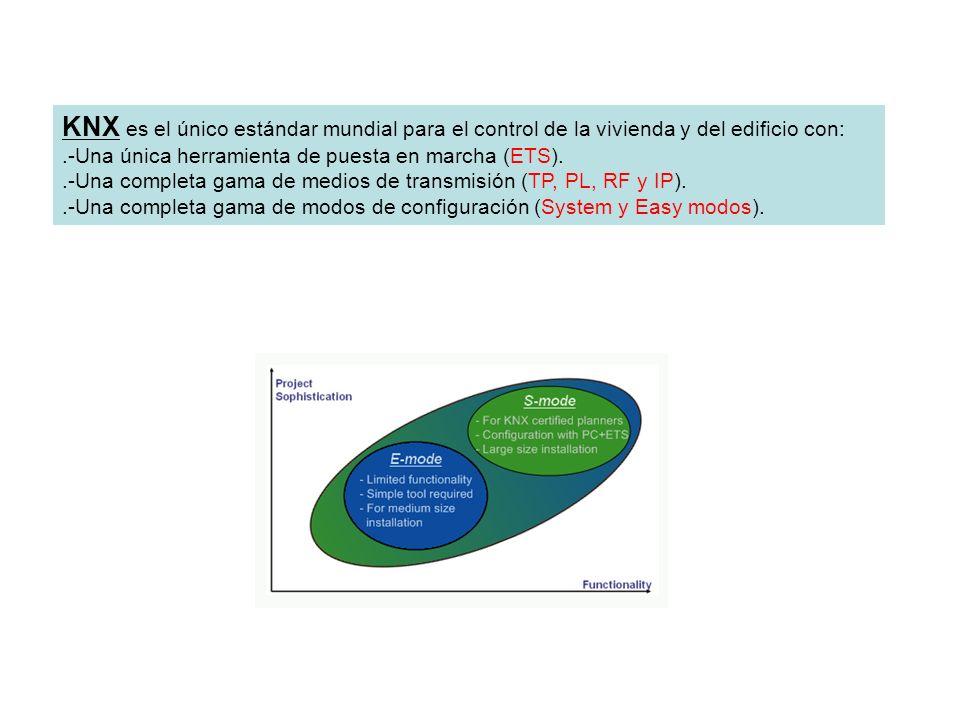 KNX es el único estándar mundial para el control de la vivienda y del edificio con:.-Una única herramienta de puesta en marcha (ETS)..-Una completa ga