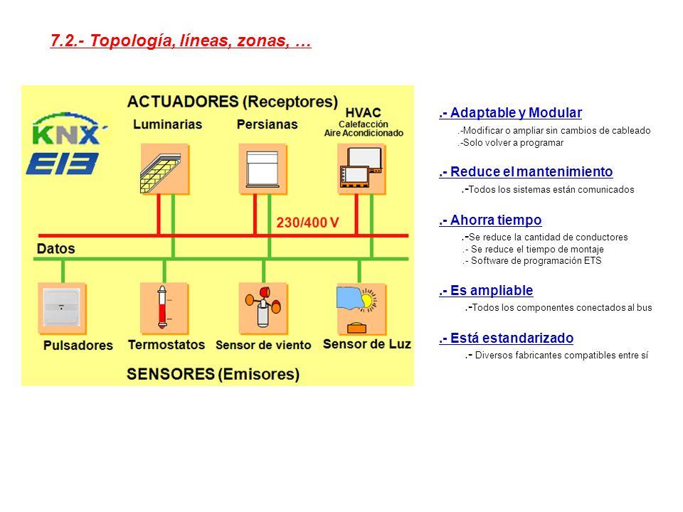 7.2.- Topología, líneas, zonas, ….- Adaptable y Modular.-Modificar o ampliar sin cambios de cableado.-Solo volver a programar.- Reduce el mantenimient