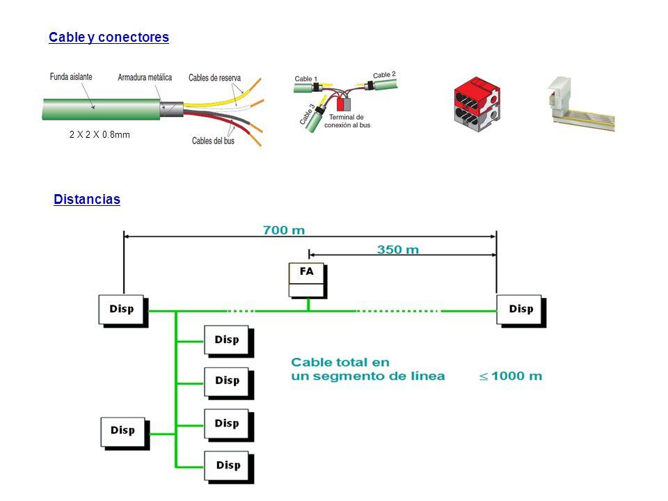 Cable y conectores Distancias 2 X 2 X 0.8mm