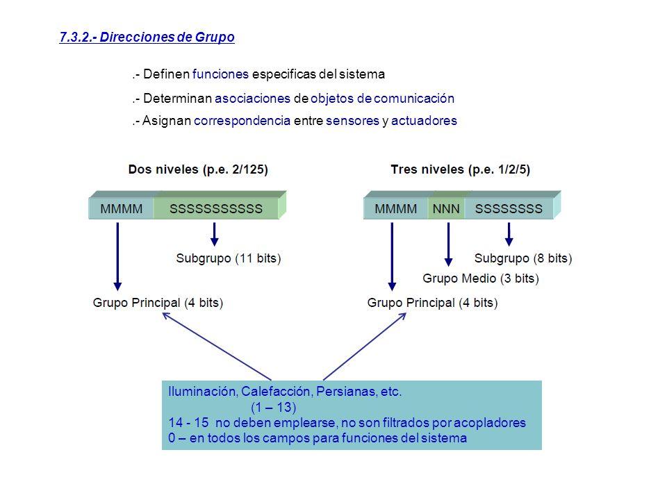 7.3.2.- Direcciones de Grupo.- Definen funciones especificas del sistema.- Determinan asociaciones de objetos de comunicación.- Asignan correspondenci