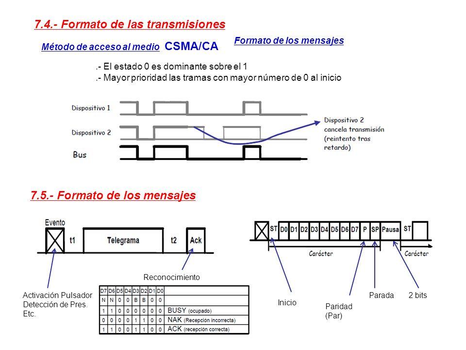 7.4.- Formato de las transmisiones Método de acceso al medio CSMA/CA.- El estado 0 es dominante sobre el 1.- Mayor prioridad las tramas con mayor núme