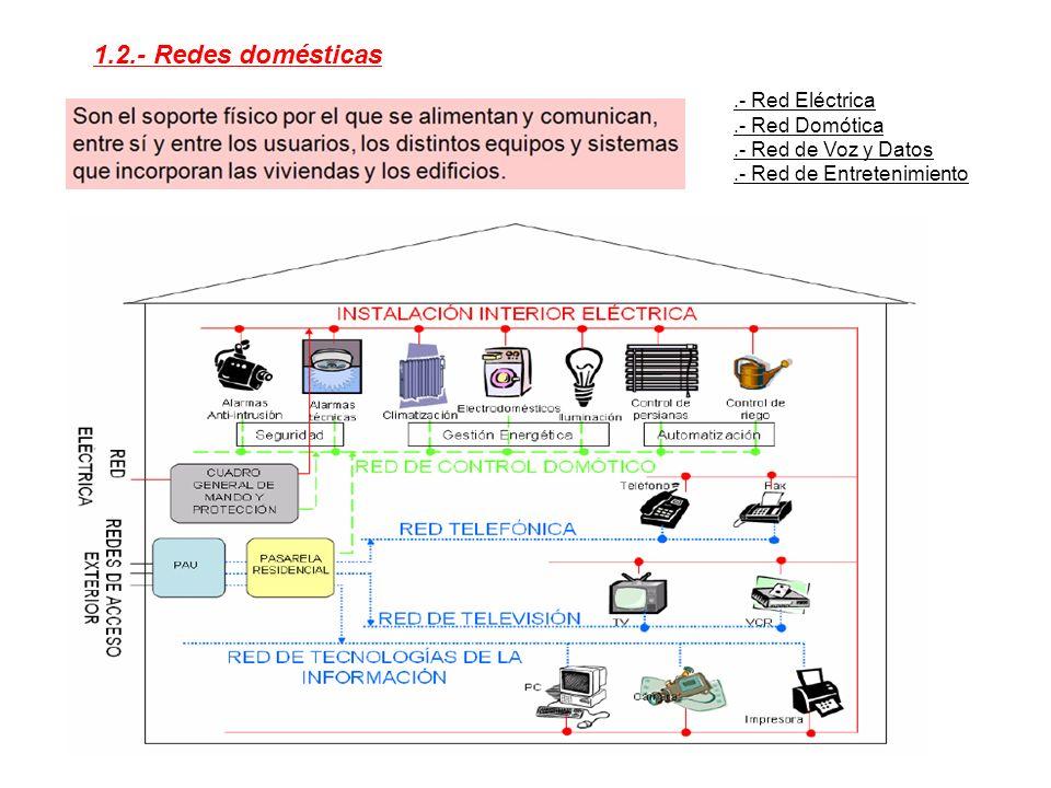 Símbolos Componentes básicos del sistema