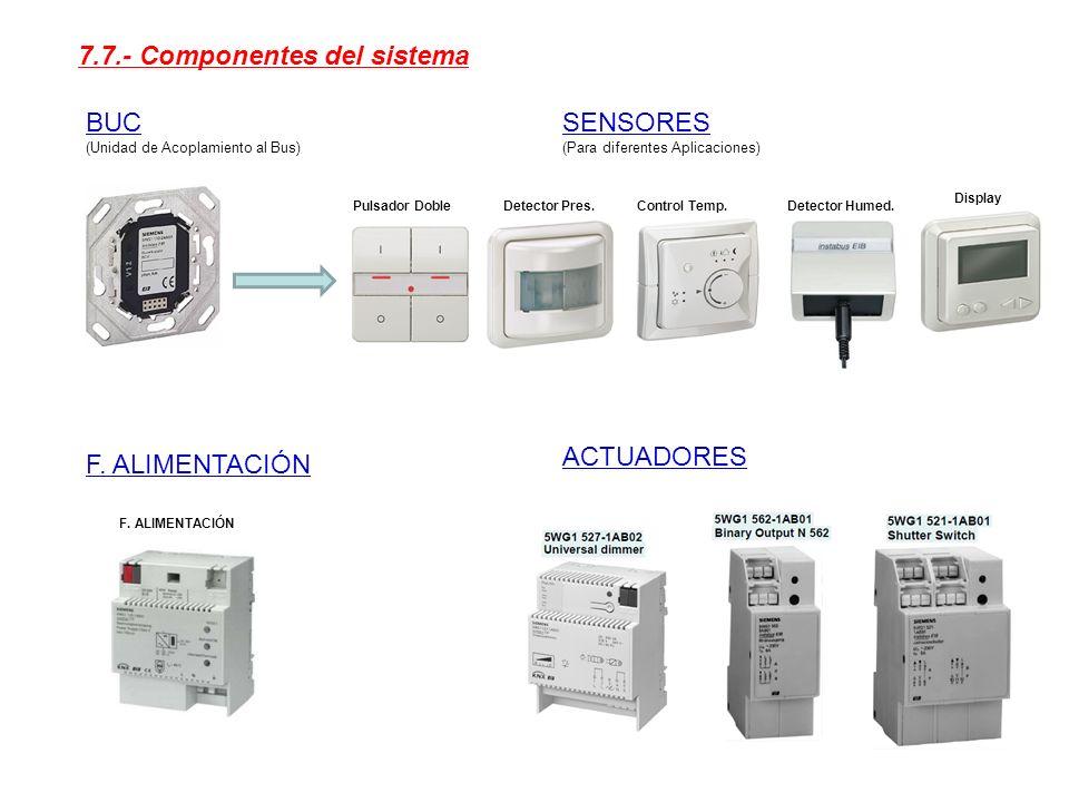 7.7.- Componentes del sistema BUC (Unidad de Acoplamiento al Bus) SENSORES (Para diferentes Aplicaciones) ACTUADORES Pulsador DobleDetector Pres.Contr