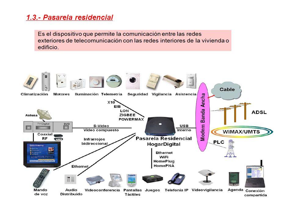 1.4.- Hogar digital PULSAR