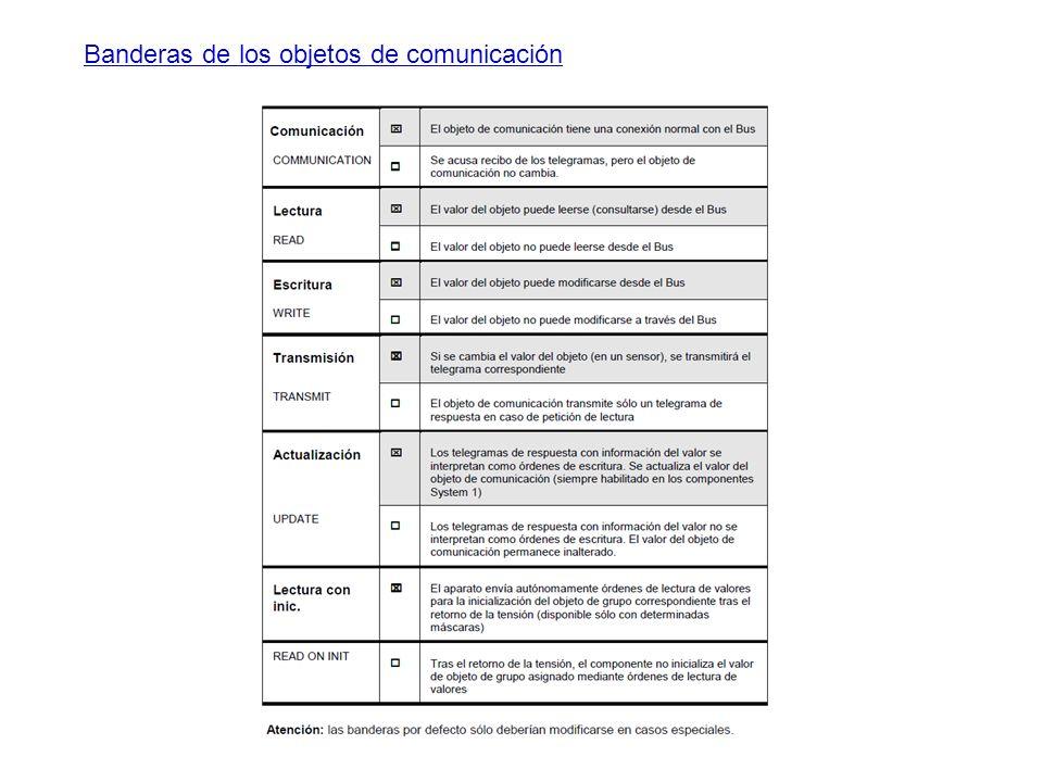 Banderas de los objetos de comunicación