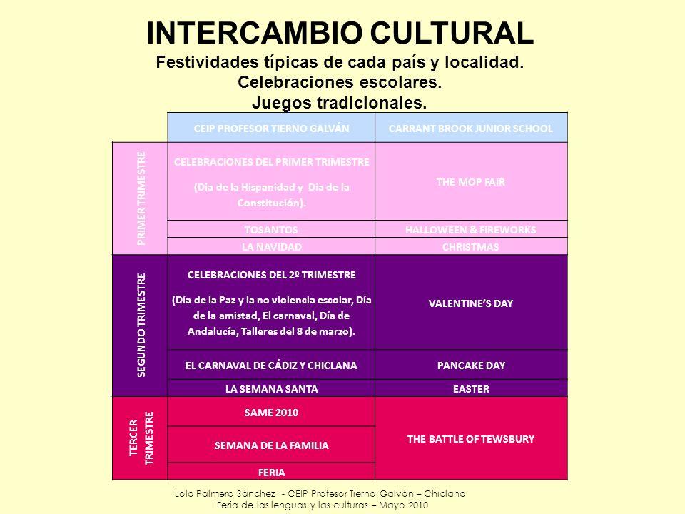 Lola Palmero Sánchez - CEIP Profesor Tierno Galván – Chiclana I Feria de las lenguas y las culturas – Mayo 2010 CEIP PROFESOR TIERNO GALVÁNCARRANT BRO