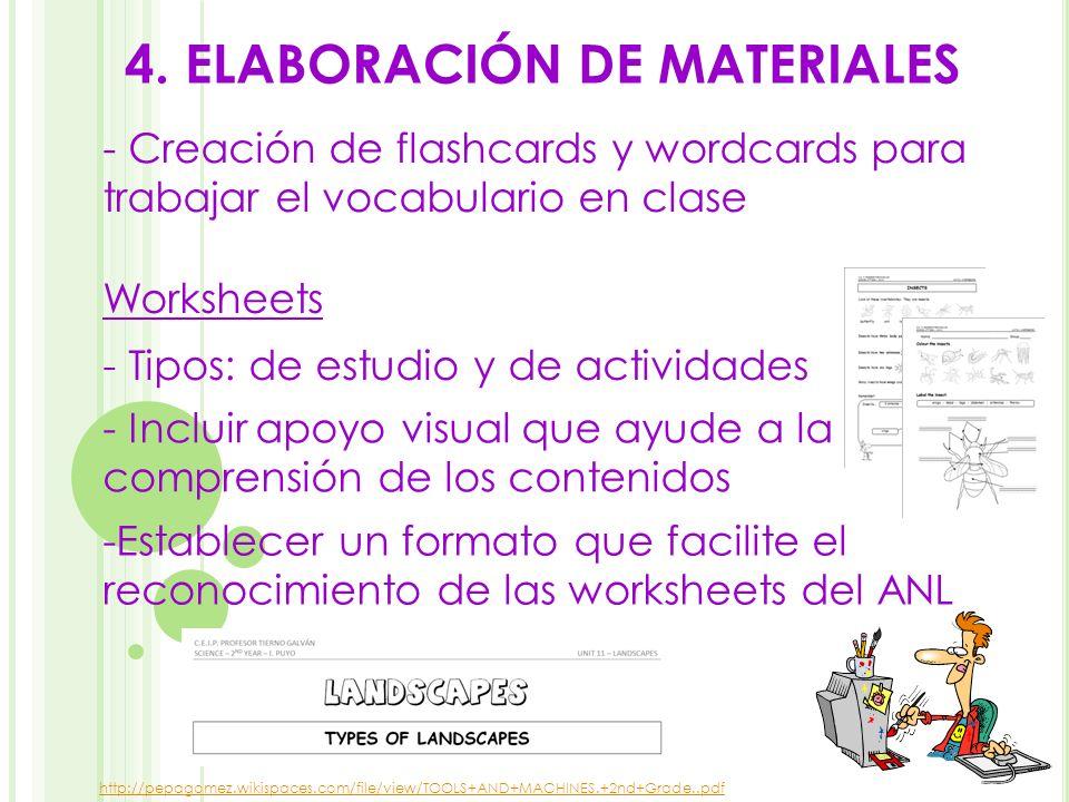 4. ELABORACIÓN DE MATERIALES - Creación de flashcards y wordcards para trabajar el vocabulario en clase -Establecer un formato que facilite el reconoc