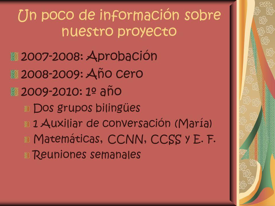 Un poco de información sobre nuestro proyecto 2007-2008: Aprobación 2008-2009: Año cero 2009-2010: 1º año Dos grupos bilingües 1 Auxiliar de conversac
