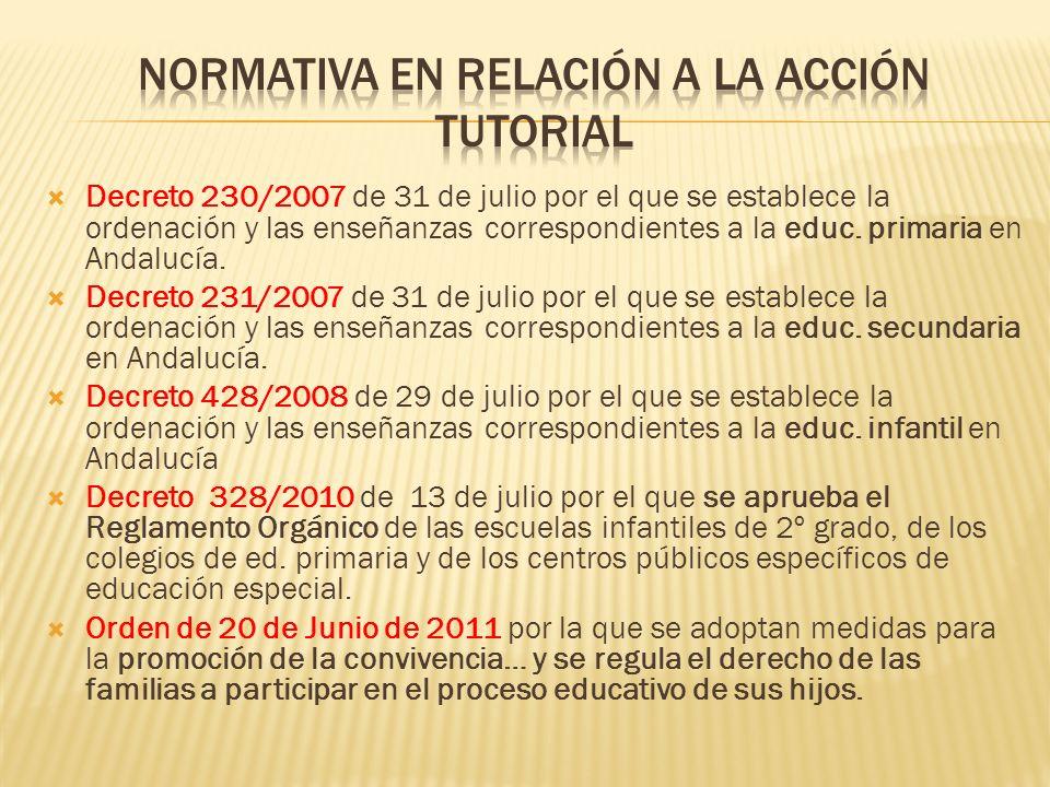 Artículo 127. El proyecto educativo. Ente los aspectos que debe abordar d) El plan de orientación y acción tutorial. Artículo 141. La tutoría. 1.Cada