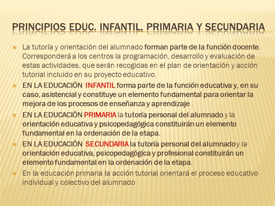 Decreto 230/2007 de 31 de julio por el que se establece la ordenación y las enseñanzas correspondientes a la educ. primaria en Andalucía. Decreto 231/