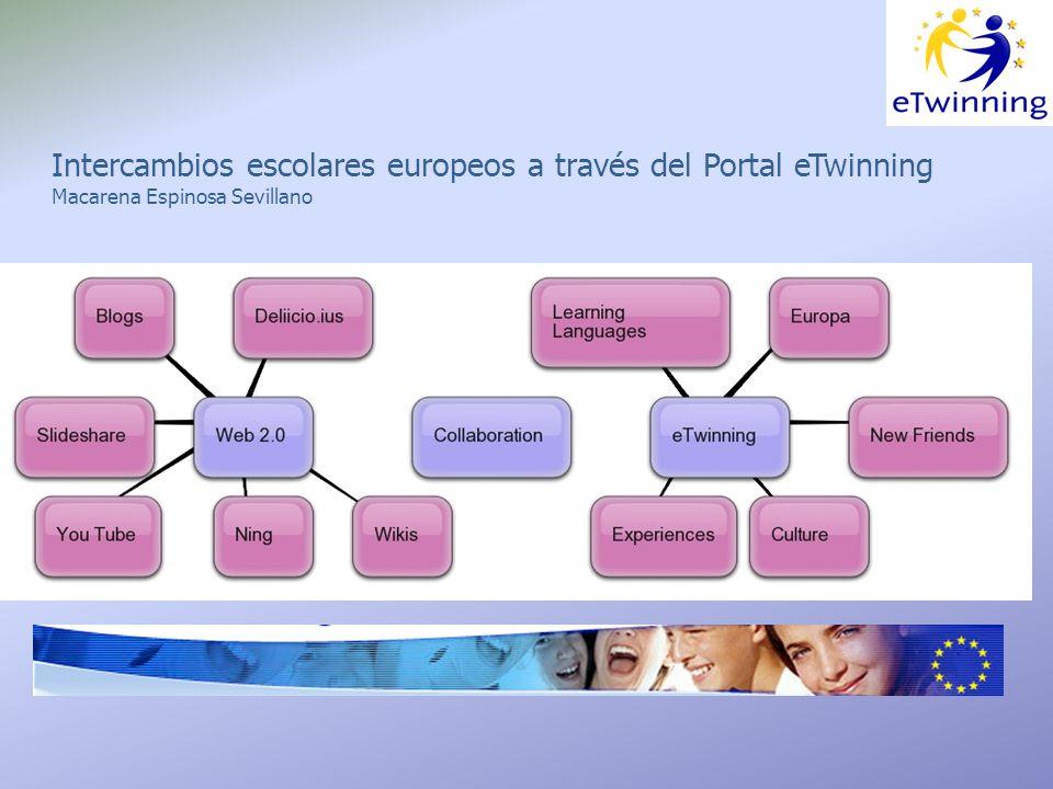 Intercambios escolares europeos a través del Portal eTwinning Macarena Espinosa Sevillano