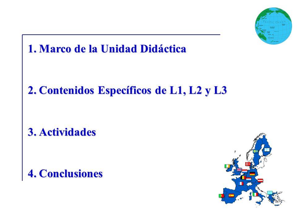 1.Marco de la Unidad Didáctica 2.Contenidos Específicos de L1, L2 y L3 3.Actividades 4.Conclusiones