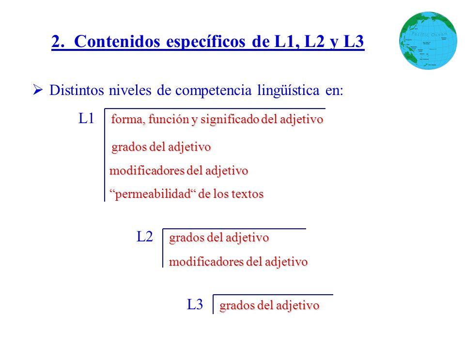2. Contenidos específicos de L1, L2 y L3 Distintos niveles de competencia lingüística en: forma, función y significado del adjetivo L1 forma, función